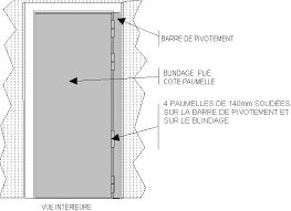 Blindage porte Aix en Provence